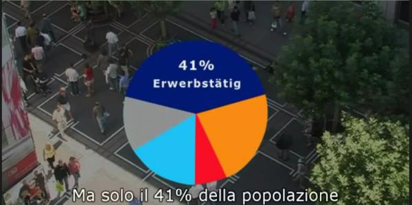 POPOLAZIONE PAGATA A REDDITO